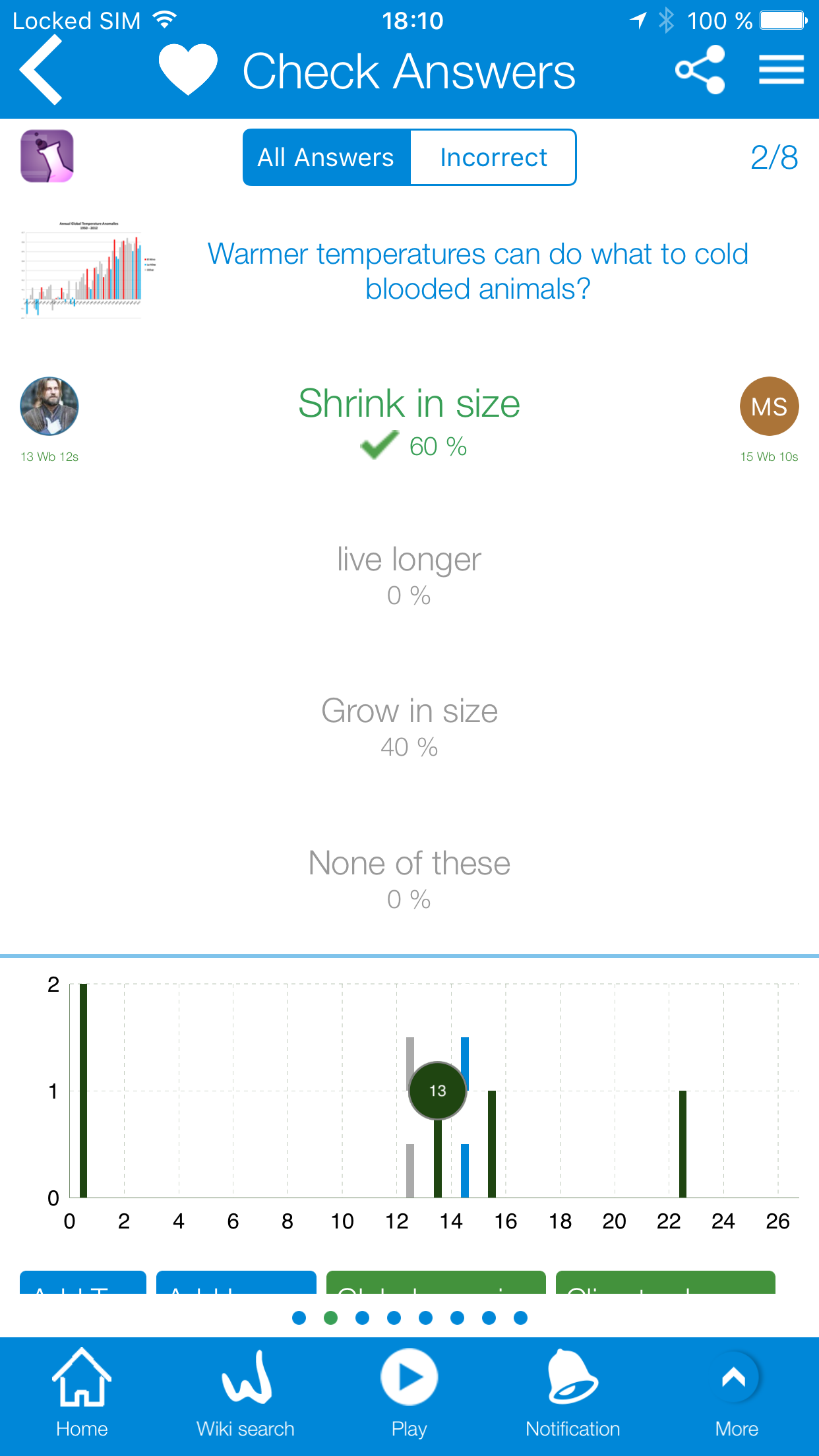 Question graph gets more granular statistics for iOS version 2.14